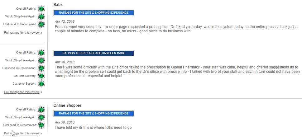 Global Pharmacy Plus Reviews (source: http://www