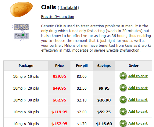 Online Price of Cialis